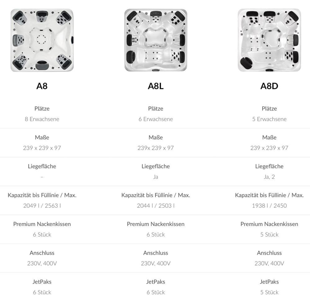 villeroy-boch-premium-line-vergleich-1