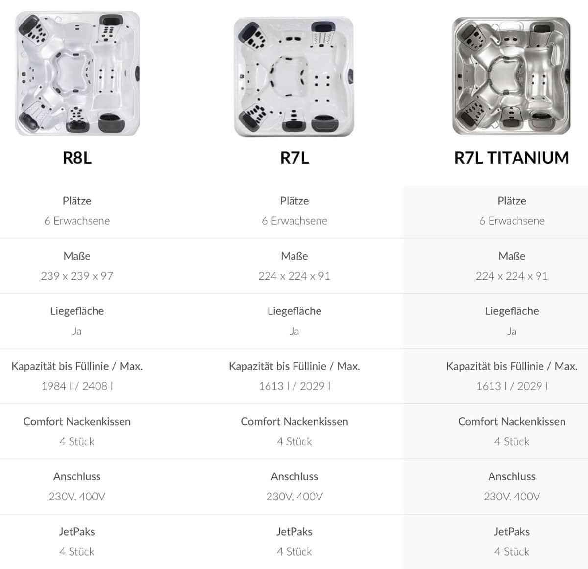 villeroy-boch-comfort-line-vergleich-r7l-titanium-edition