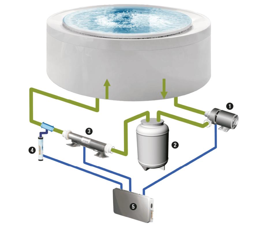 treesse fusion 231 whirlpool